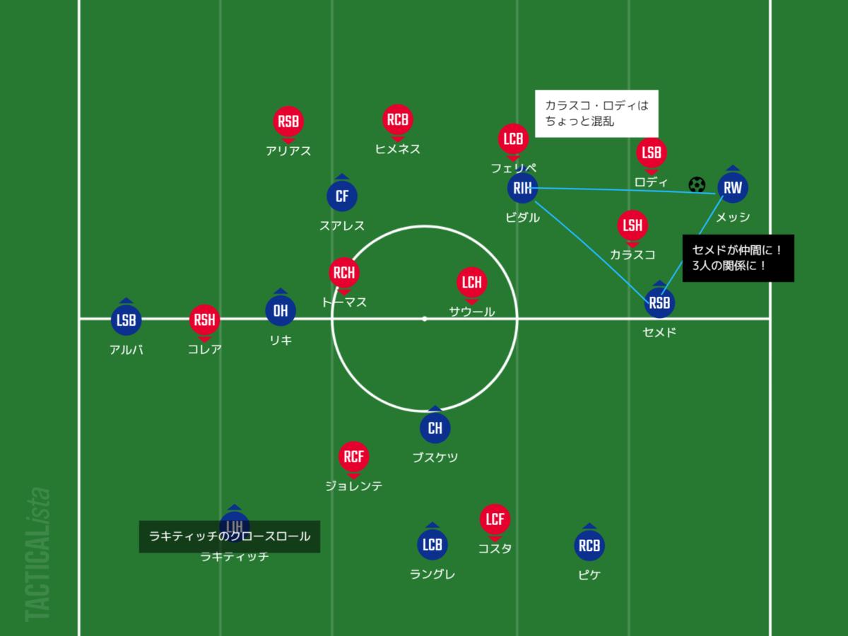 f:id:hikotafootball:20200701085837p:plain