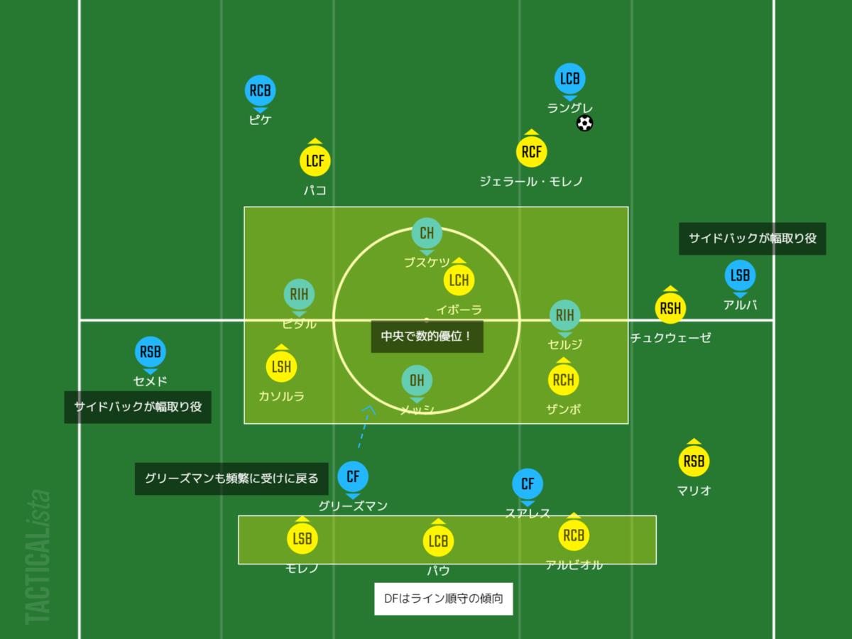 f:id:hikotafootball:20200706074138p:plain