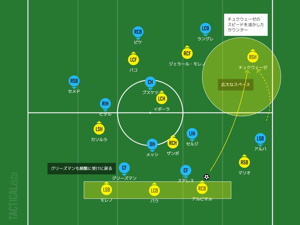 f:id:hikotafootball:20200706081414p:plain