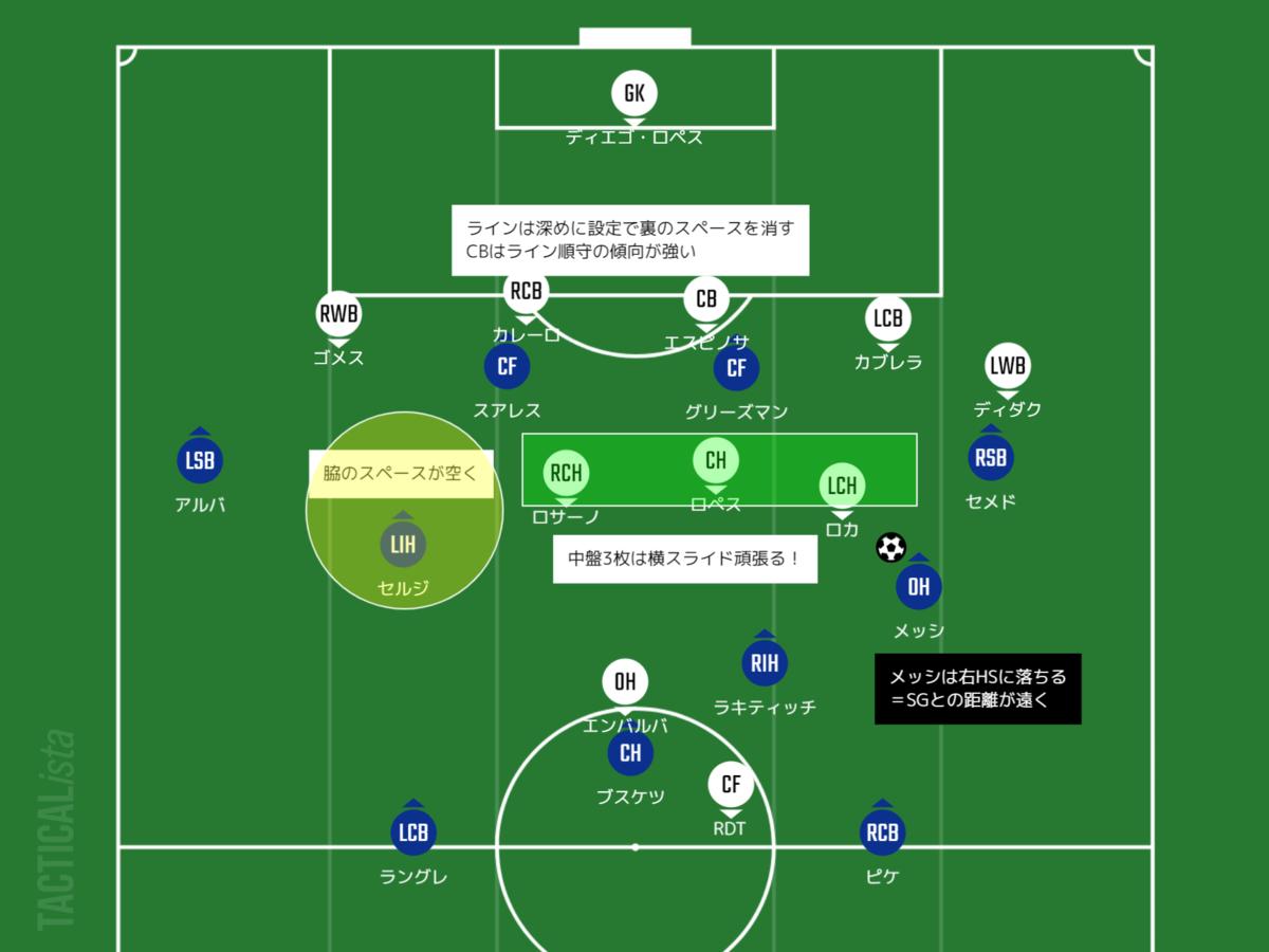 f:id:hikotafootball:20200709071313p:plain