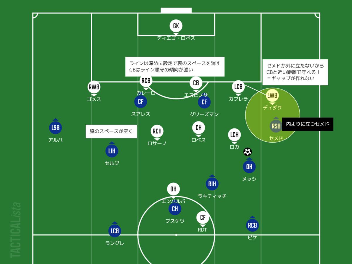 f:id:hikotafootball:20200709072357p:plain