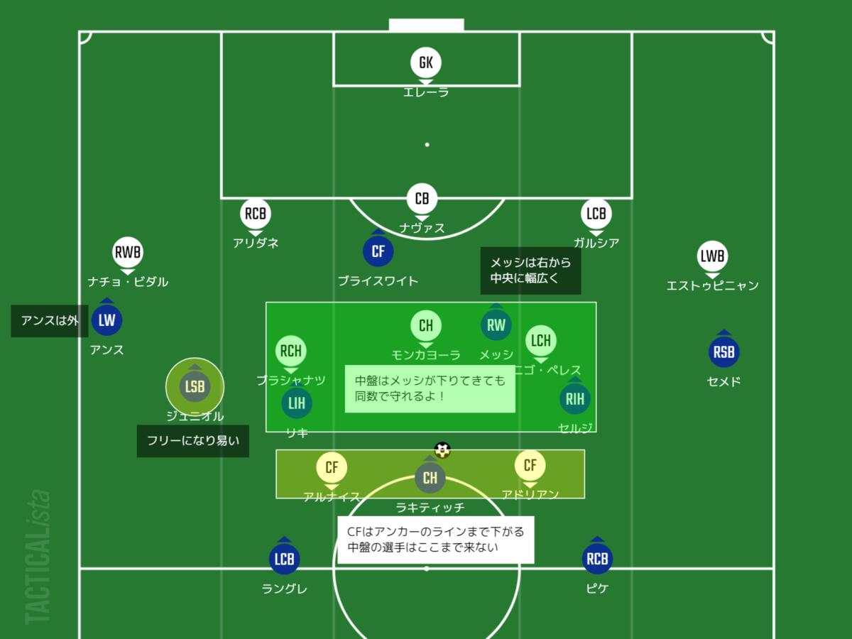 f:id:hikotafootball:20200717070650p:plain