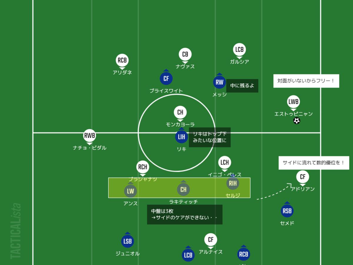 f:id:hikotafootball:20200717072654p:plain