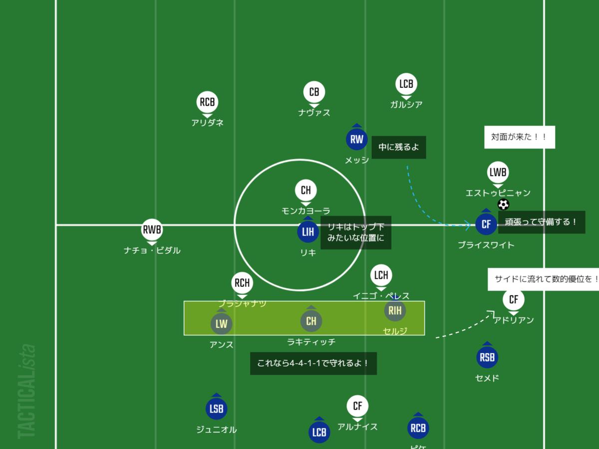 f:id:hikotafootball:20200717073557p:plain