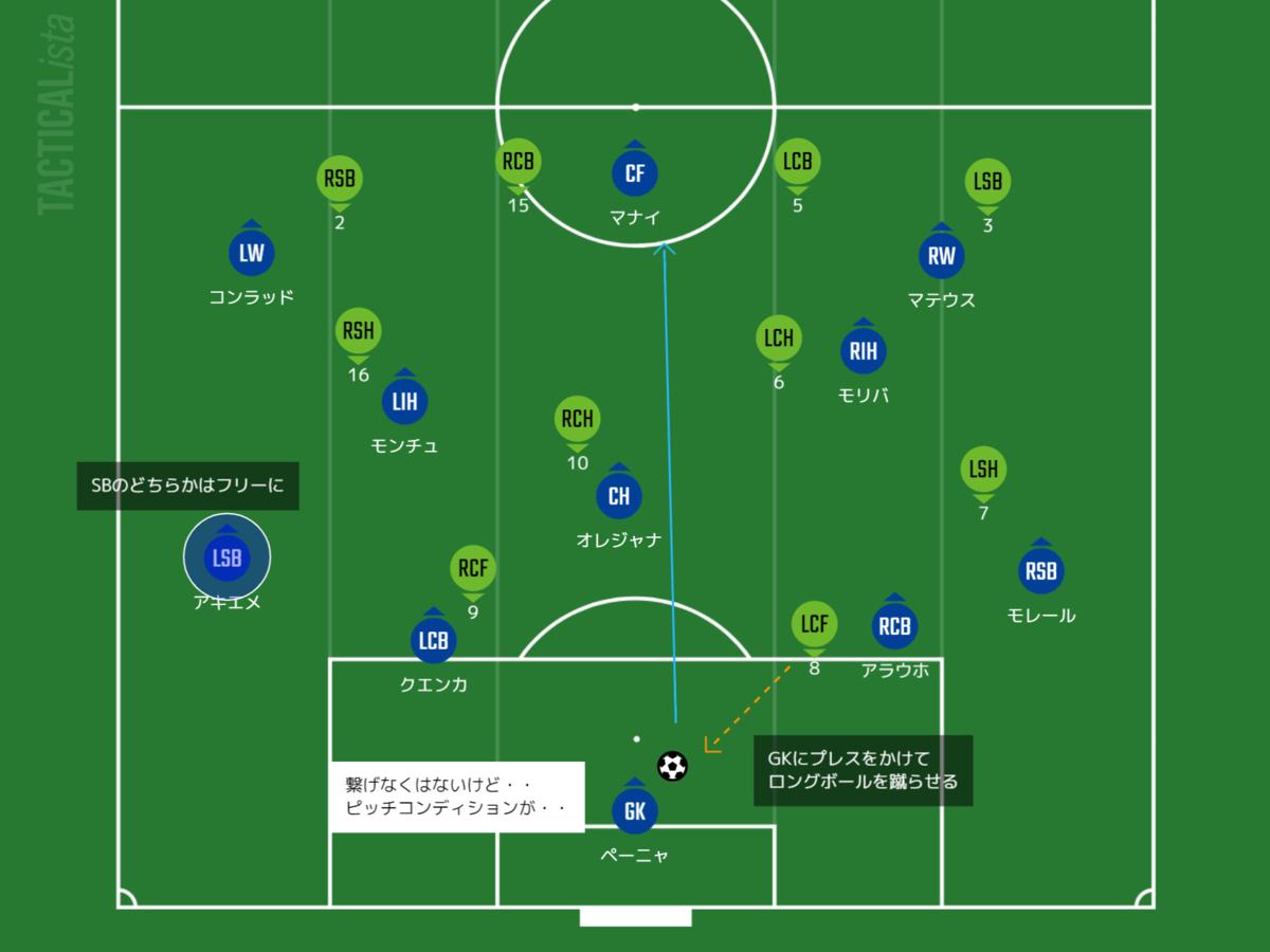 f:id:hikotafootball:20200724161411p:plain