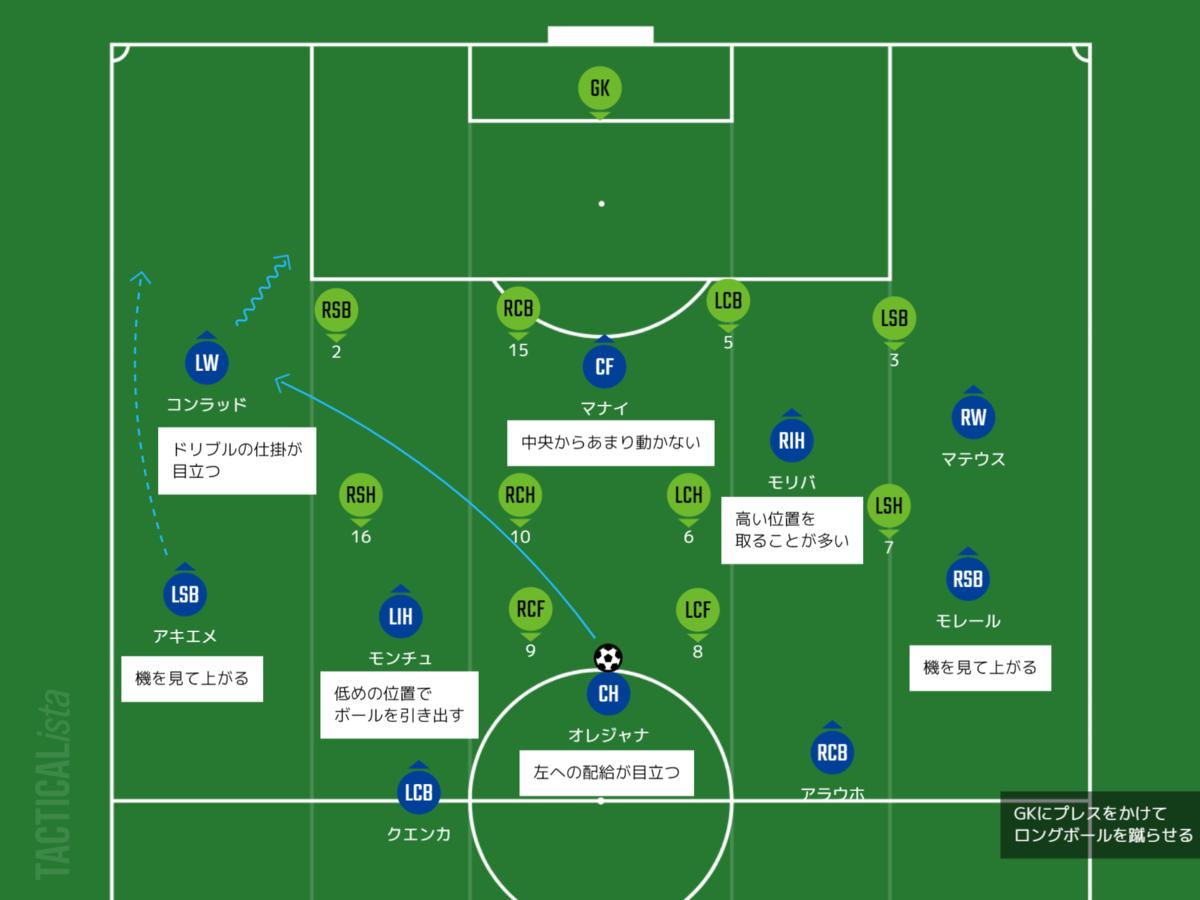 f:id:hikotafootball:20200724162648p:plain