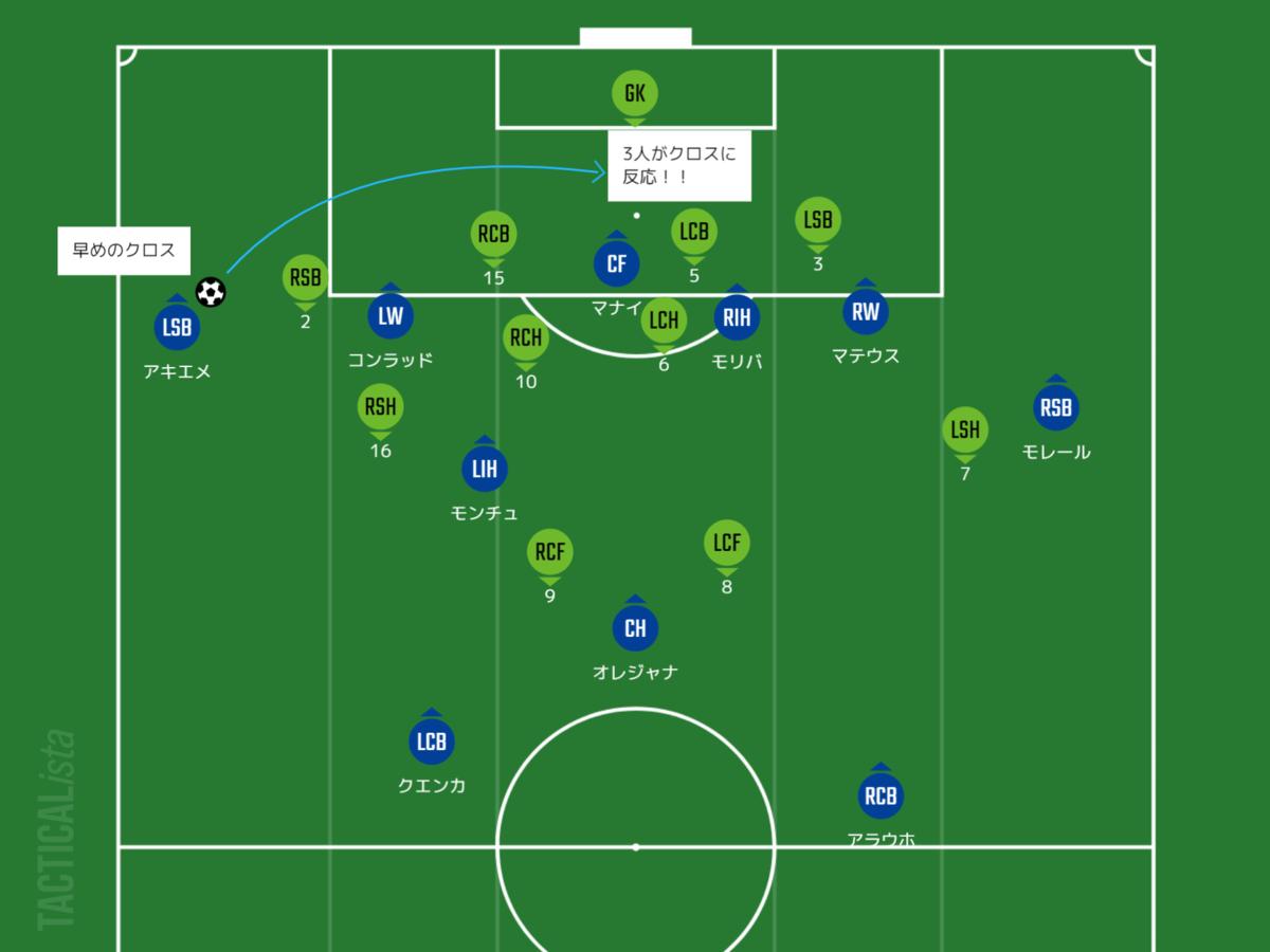 f:id:hikotafootball:20200724163941p:plain