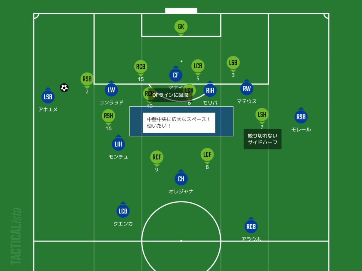 f:id:hikotafootball:20200724171120p:plain