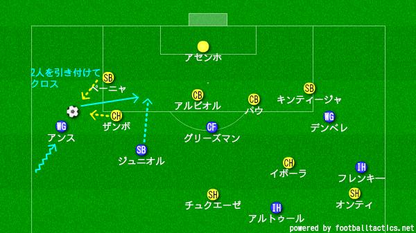 f:id:hikotafootball:20200728024206p:plain