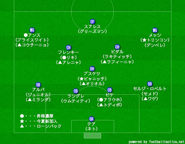 f:id:hikotafootball:20200730140537p:plain