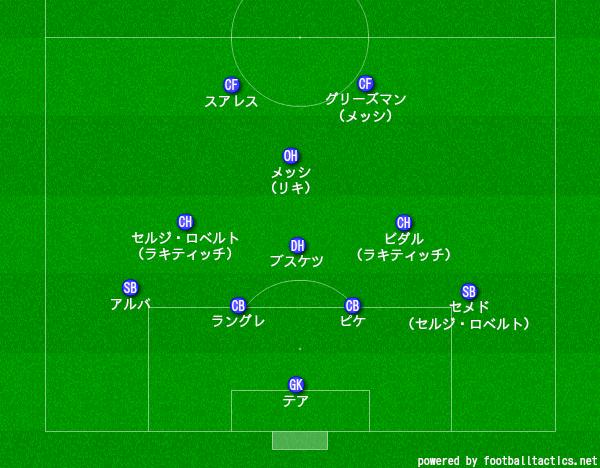 f:id:hikotafootball:20200803160340p:plain