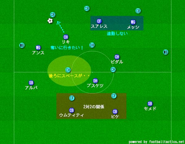f:id:hikotafootball:20200803165718p:plain