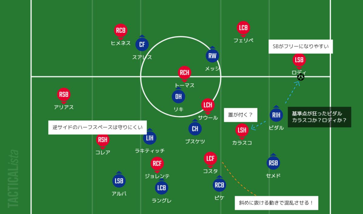 f:id:hikotafootball:20200803172322p:plain