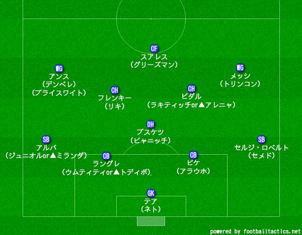 f:id:hikotafootball:20200806114844p:plain