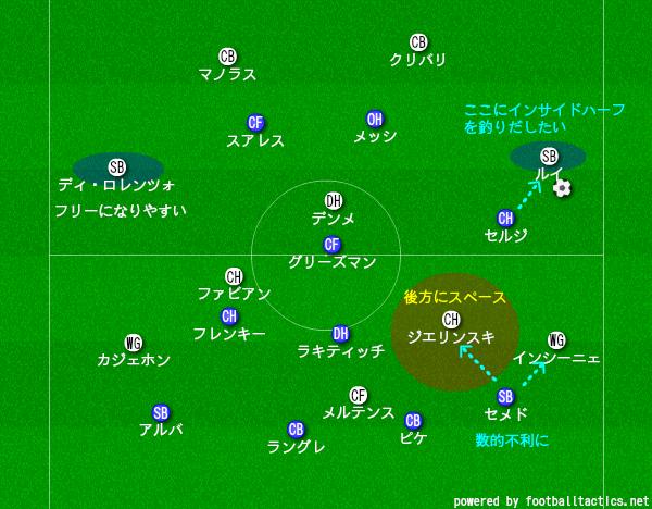 f:id:hikotafootball:20200809071113p:plain