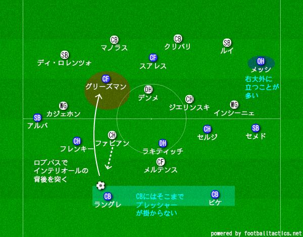 f:id:hikotafootball:20200809073053p:plain