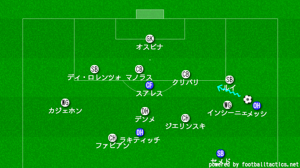 f:id:hikotafootball:20200809075640p:plain