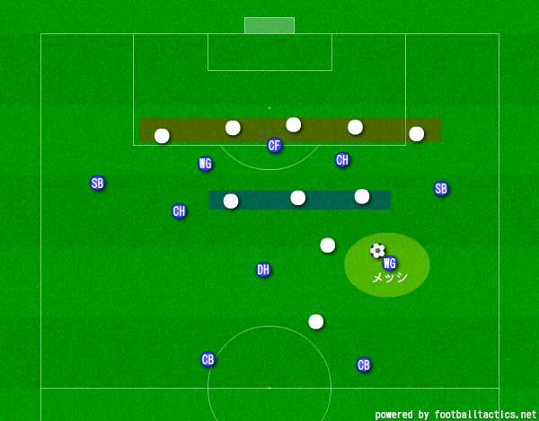 f:id:hikotafootball:20200812163821p:plain