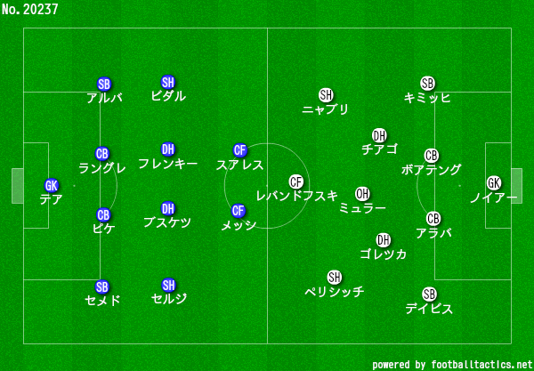 f:id:hikotafootball:20200815062922p:plain