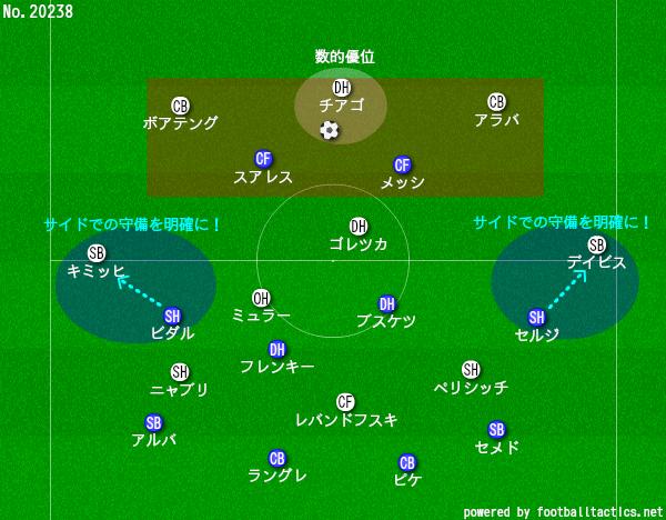 f:id:hikotafootball:20200815065757p:plain