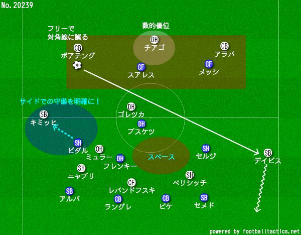 f:id:hikotafootball:20200815071511p:plain