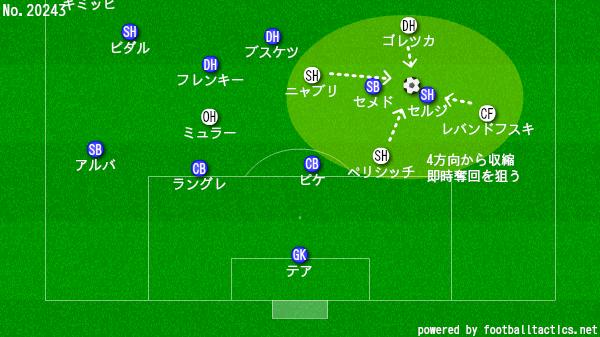 f:id:hikotafootball:20200815075542p:plain