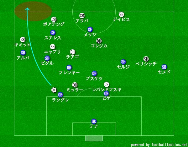 f:id:hikotafootball:20200815081056p:plain