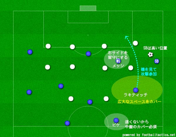 f:id:hikotafootball:20200902000837p:plain