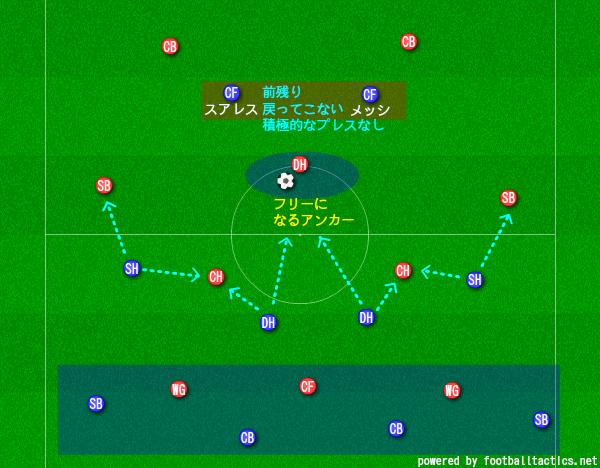 f:id:hikotafootball:20200908164054p:plain