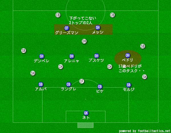 f:id:hikotafootball:20200913151224p:plain