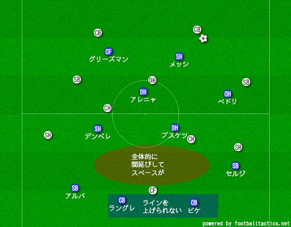 f:id:hikotafootball:20200913161611p:plain