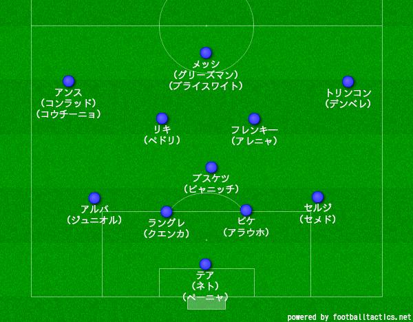 f:id:hikotafootball:20200914162922p:plain