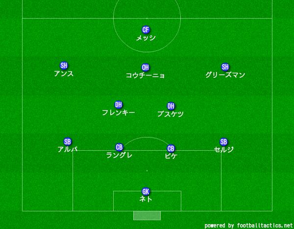 f:id:hikotafootball:20200922115035p:plain