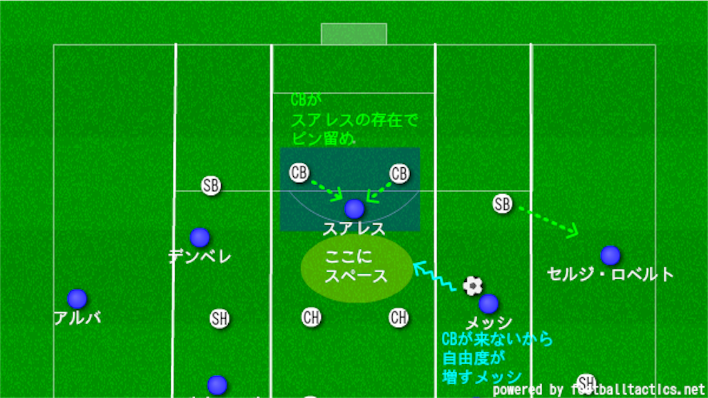 f:id:hikotafootball:20200926001043p:image