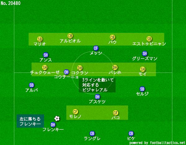 f:id:hikotafootball:20200928063502p:plain