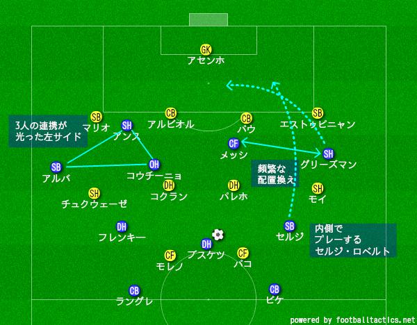 f:id:hikotafootball:20200928065648p:plain