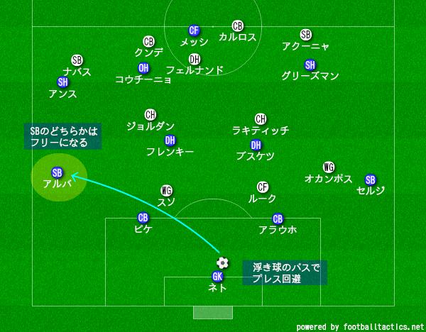 f:id:hikotafootball:20201006134326p:plain