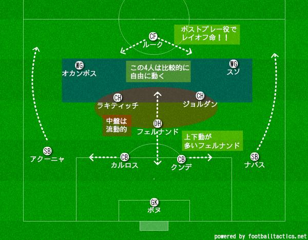 f:id:hikotafootball:20201006155038p:plain