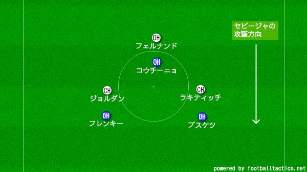 f:id:hikotafootball:20201006163309p:plain