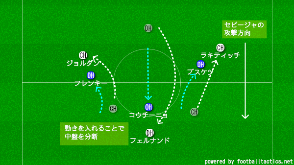 f:id:hikotafootball:20201006164628p:plain