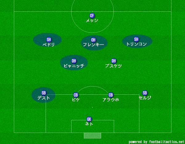 f:id:hikotafootball:20201006173754p:plain
