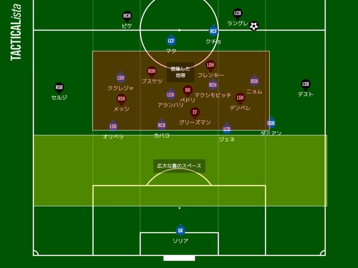 f:id:hikotafootball:20201018075549p:plain