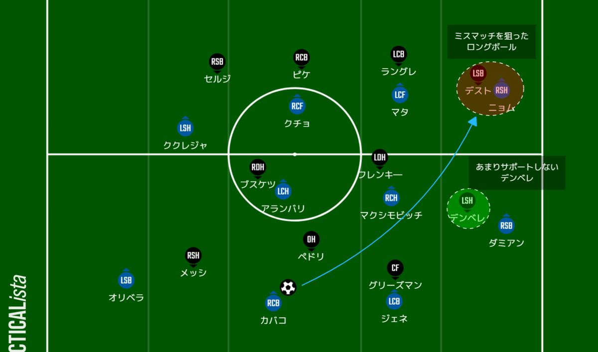 f:id:hikotafootball:20201018082510p:plain