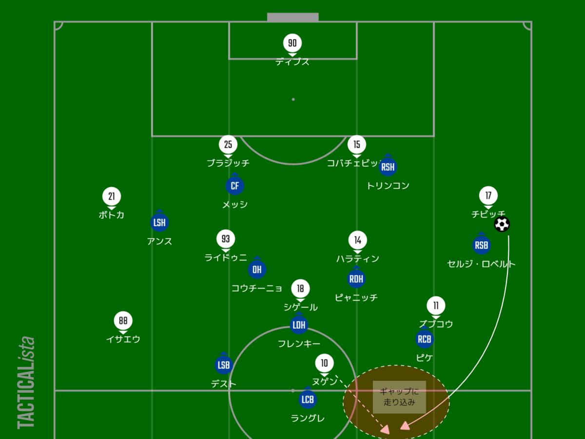 f:id:hikotafootball:20201025030237p:plain