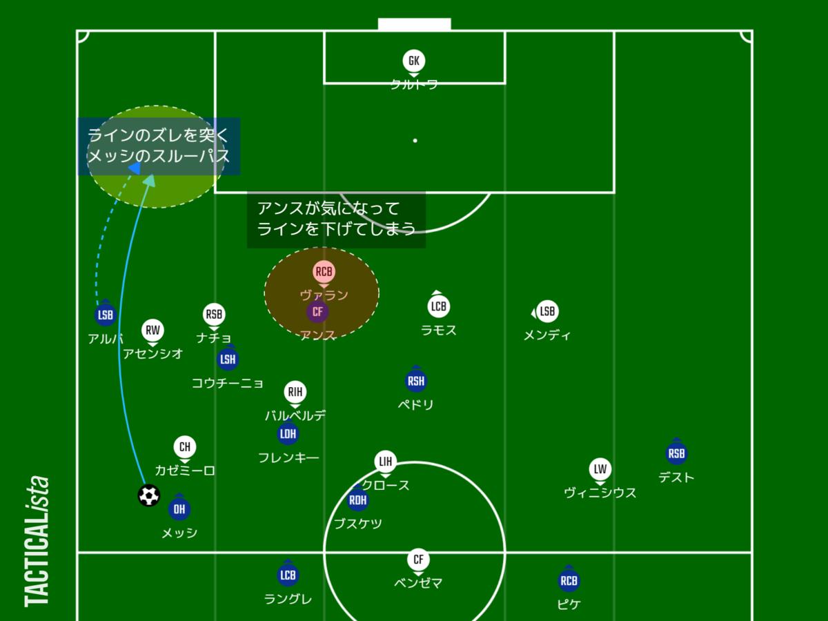 f:id:hikotafootball:20201025032900p:plain