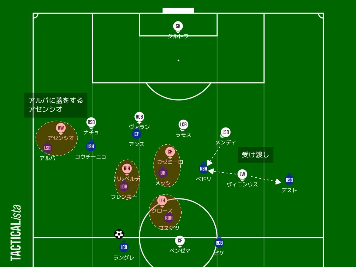 f:id:hikotafootball:20201025121150p:plain