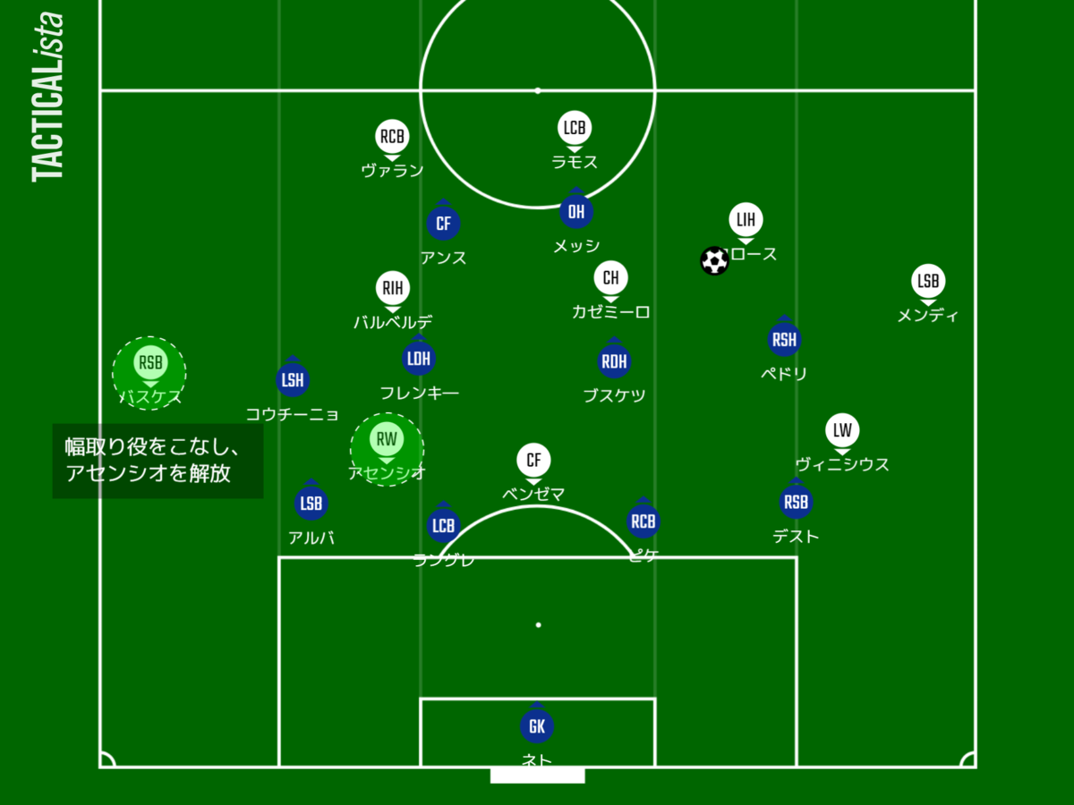 f:id:hikotafootball:20201025125047p:plain