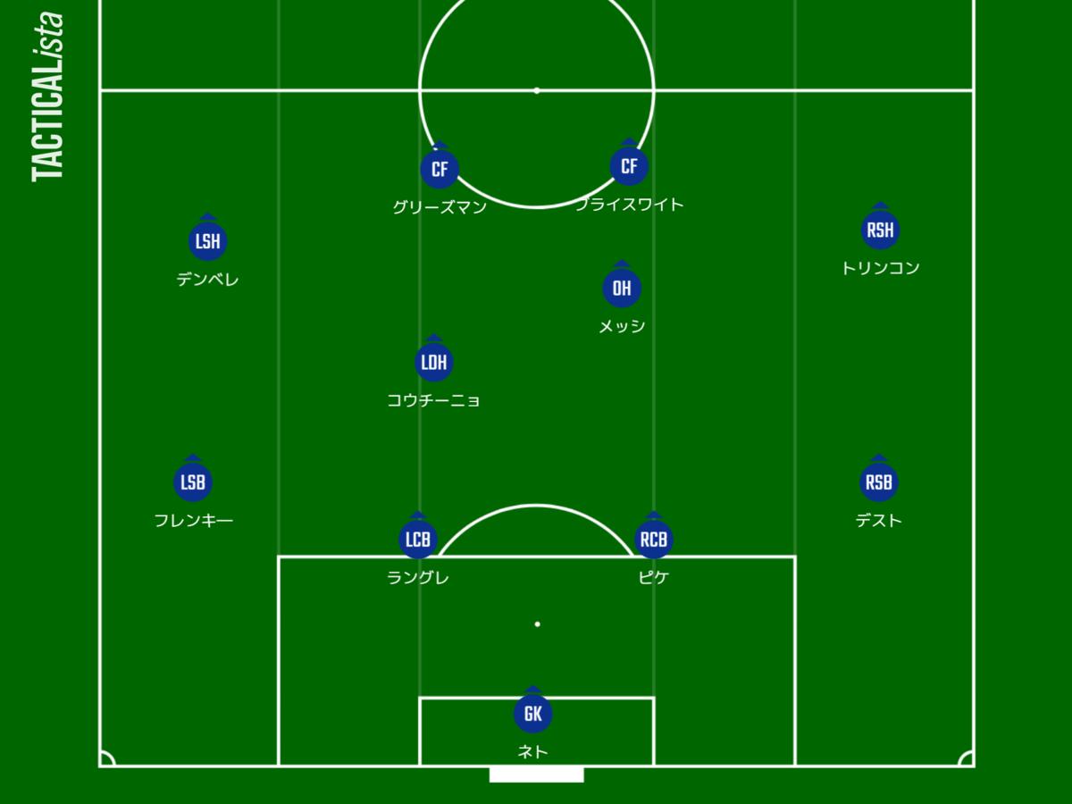 f:id:hikotafootball:20201025130247p:plain