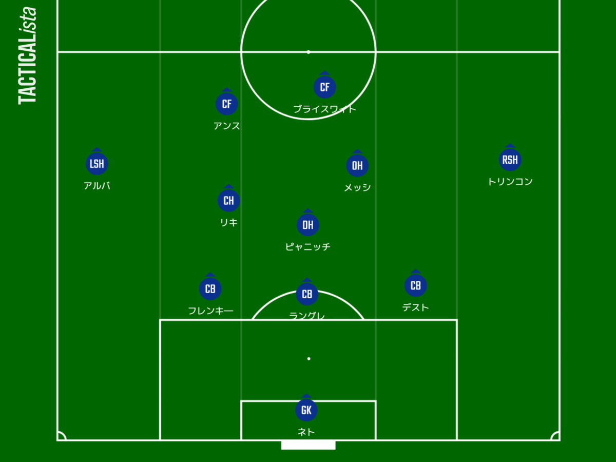 f:id:hikotafootball:20201025131531p:plain