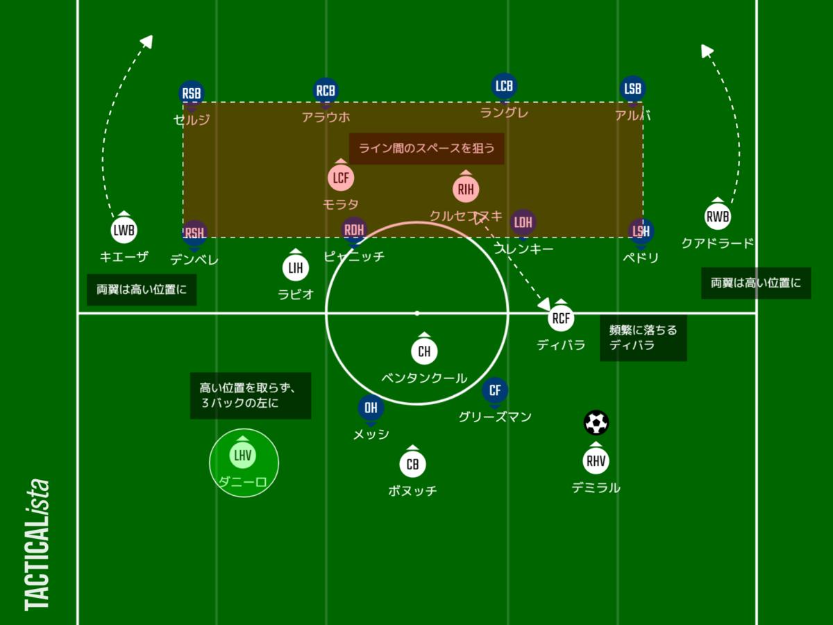 f:id:hikotafootball:20201029073505p:plain